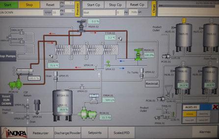 Equipos automatizados para elaborar productos lácteos